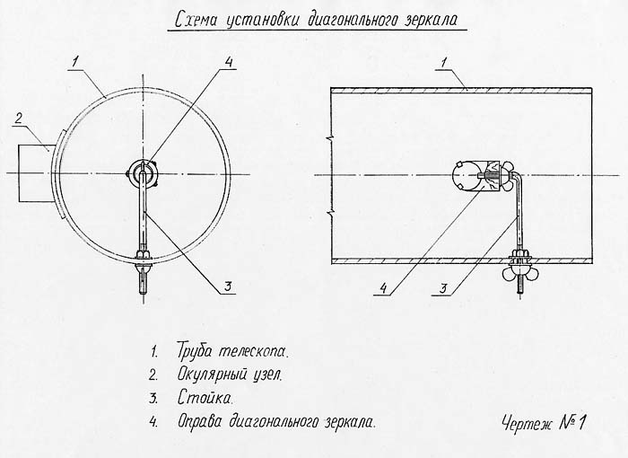 Рефрактор своими руками телескоп 72
